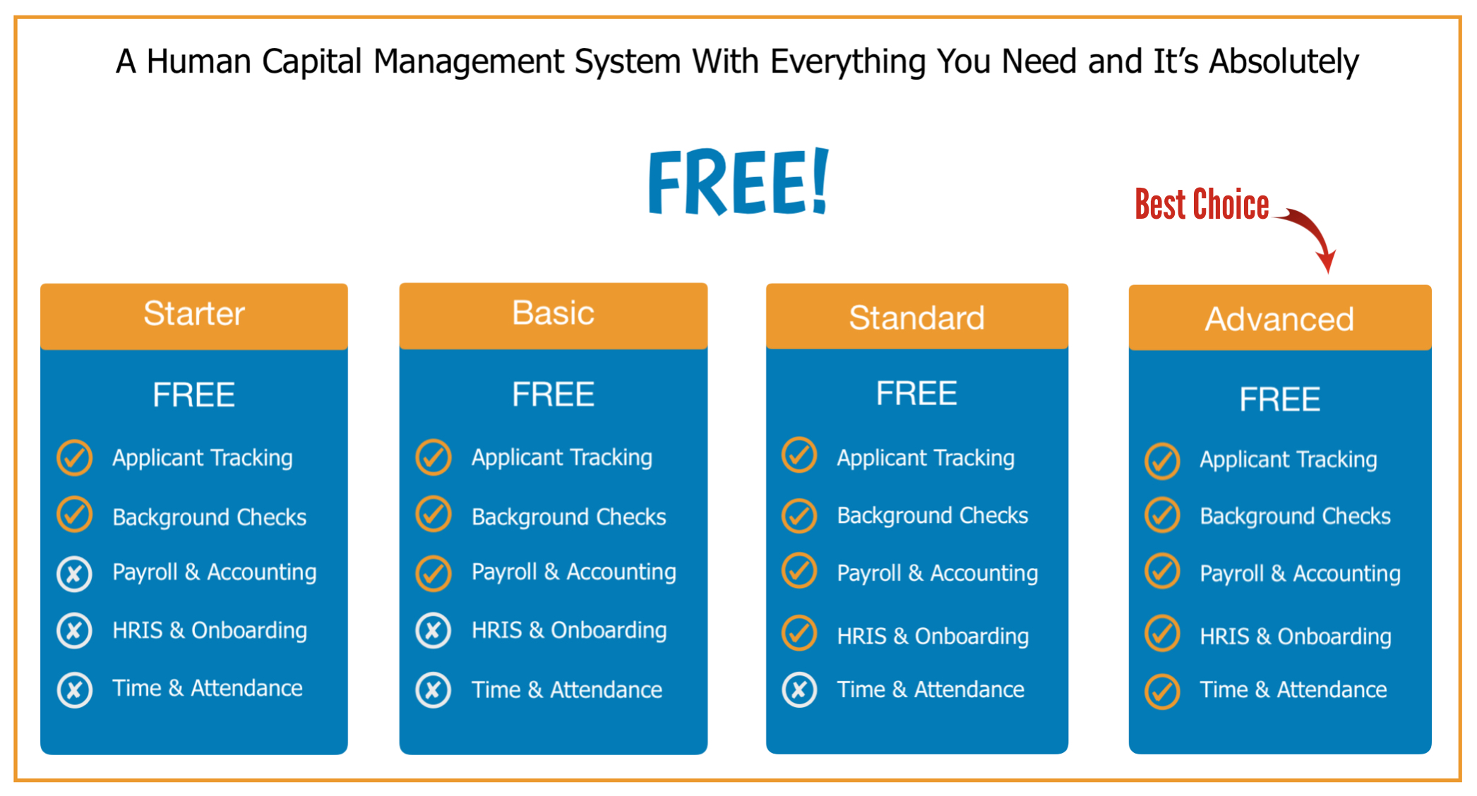 Free Background Checks, Payroll, HRIS and More